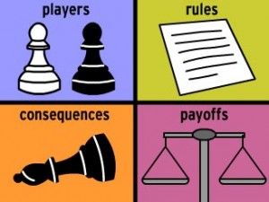 Teoria dei giochi